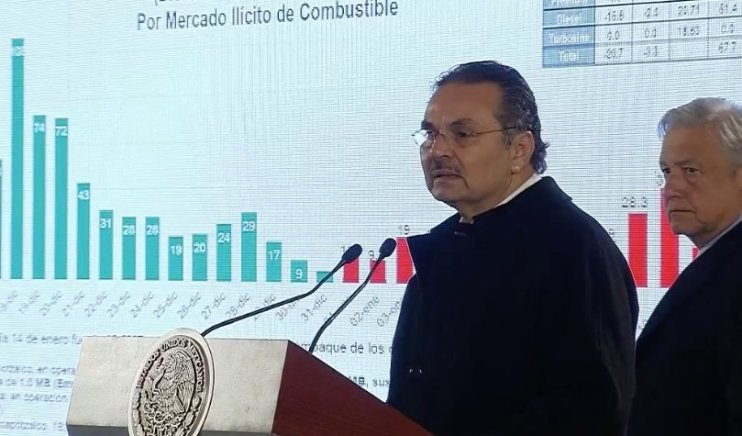 Pemex alcanzará 1.8 mdbd en marzo: Romero Oropeza