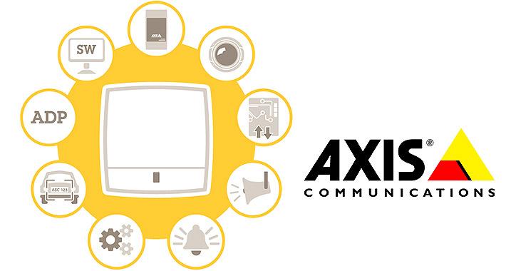 Videovigilancia Axis Communications