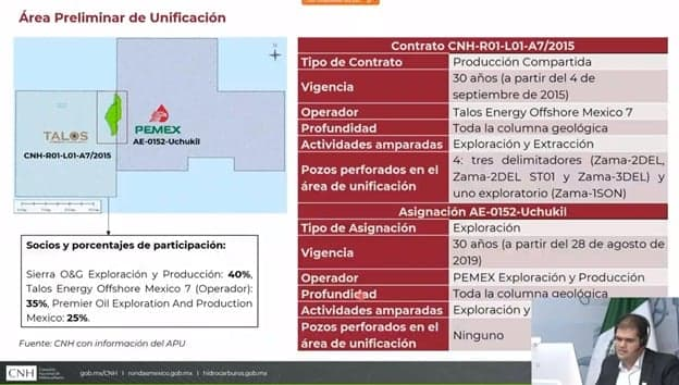 CNH confirma que Zama es compartido entre Talos y Pemex