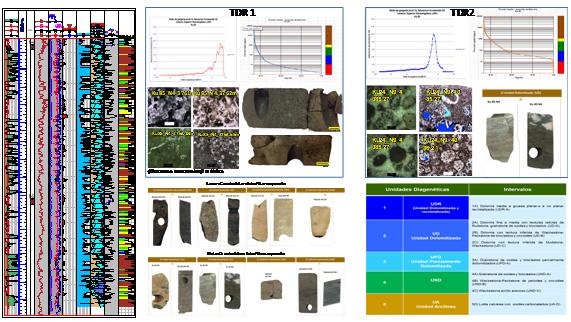 Discretización de tipos de roca en yacimientos del Jurásico Superior Kimmeridgiano
