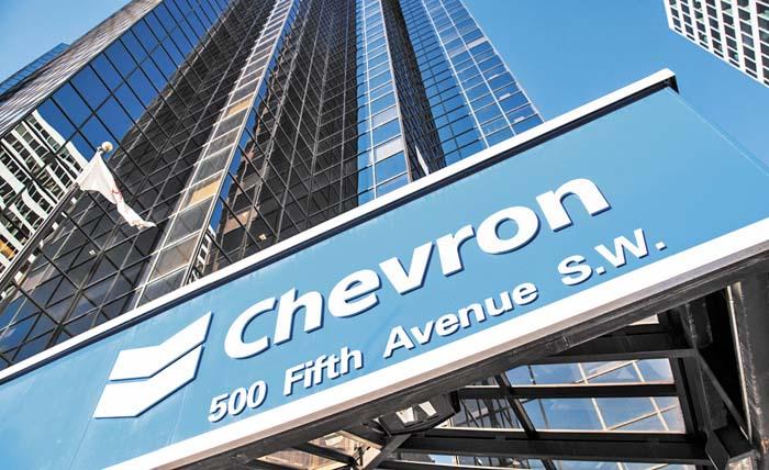 Chevron reporta utilidad ajustada de 201 mdd en 3T20