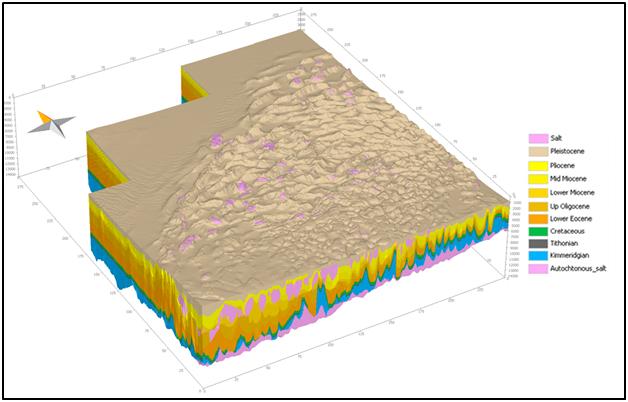 Modelo 3D del sistema petrolero, Salina del Istmo: Un enfoque regional en un área geológicamente compleja