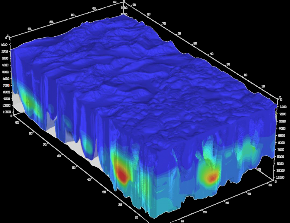 Efectos 3D en aguas profundas de la Cuenca Salina