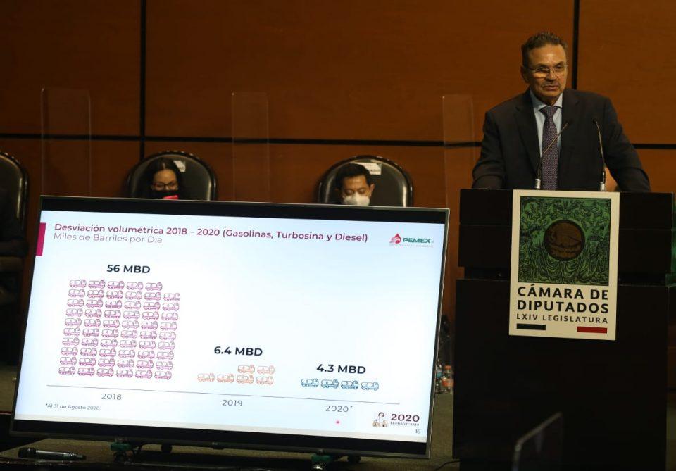 Pemex ahorra 71,800 mdp por combate a huachicoleo