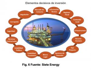 Elementos decisivos de inversión