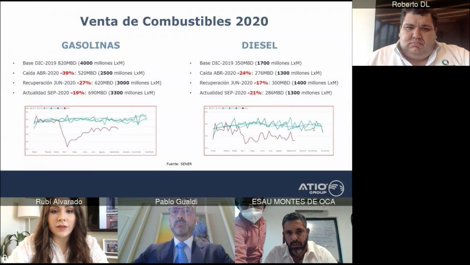 Pablo Gualdi, Roberto Díaz de León hablan sobre acciones en caso de una segunda ola de COVID-19