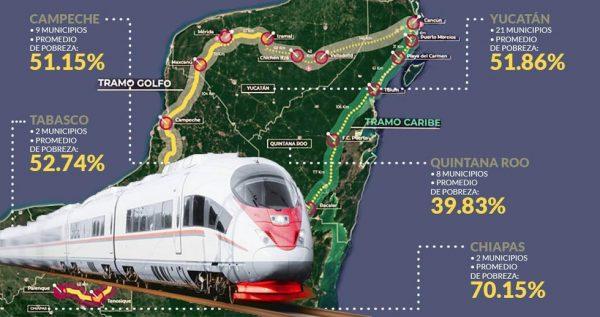 CFE firma convenio para electrificar el 40% del Tren Maya