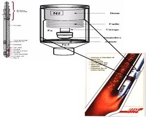 Rompiendo paradigmas e instalación de BHJ con aparejos de BN