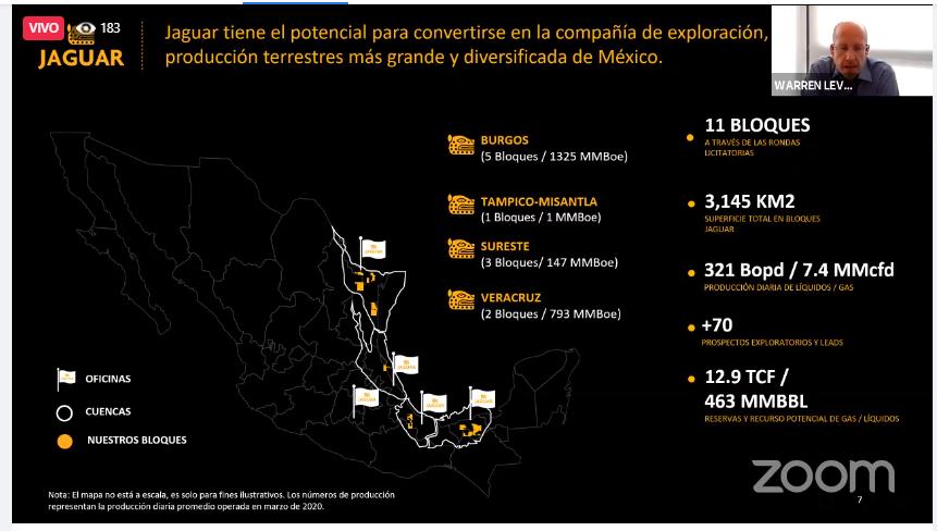 Jaguar Exploración y Producción avanza en Tamaulipas: Levy