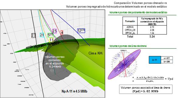 cálculo de volúmenes recuperables a partir de áreas de drene dinámicas para yacimientos naturalmente fracturados