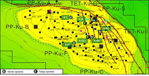 Análisis de información mediante sensores de presión y temperatura