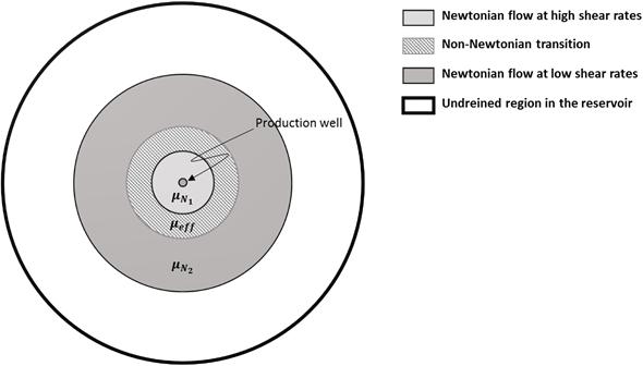 Fluidos de tipo ley de potencia no newtonianos