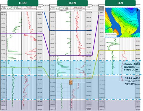 Optimización del proyecto de inyección de agua a yacimiento mediante la implementación de un circuito cerrado de inyección.