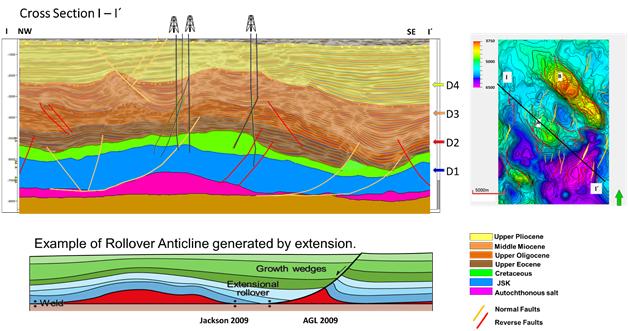 análisis estructural y modelización 3D de un yacimiento naturalmente fracturado en el sur del Golfo de México