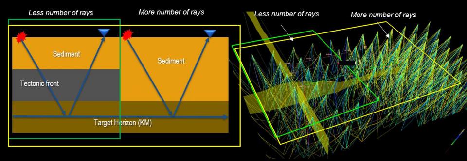 mejora en la resolución sísmica y la estimación de propiedades de roca usando migración mínimos cuadrados