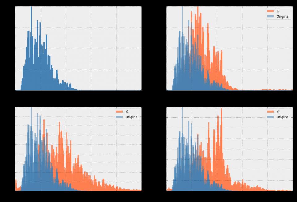 Datos sísmicos y reproducibilidad computacional