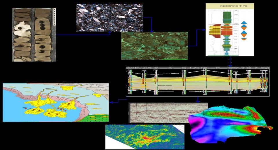 Desarrollo en el Tiempo y Espacio de las Facies Productoras del Eoceno Medio de Ku Maloob Zaap