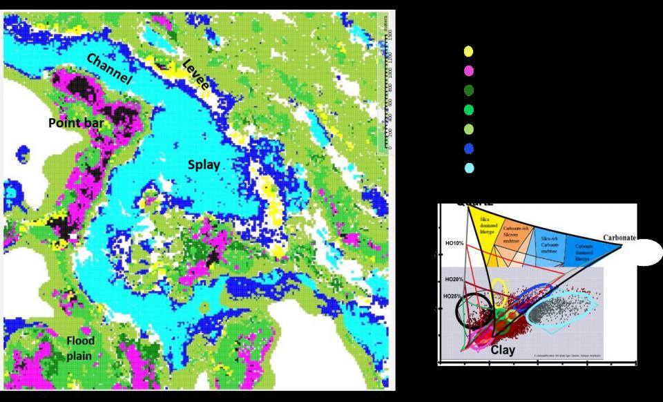 Metodología de interpretación de inversión sísmica