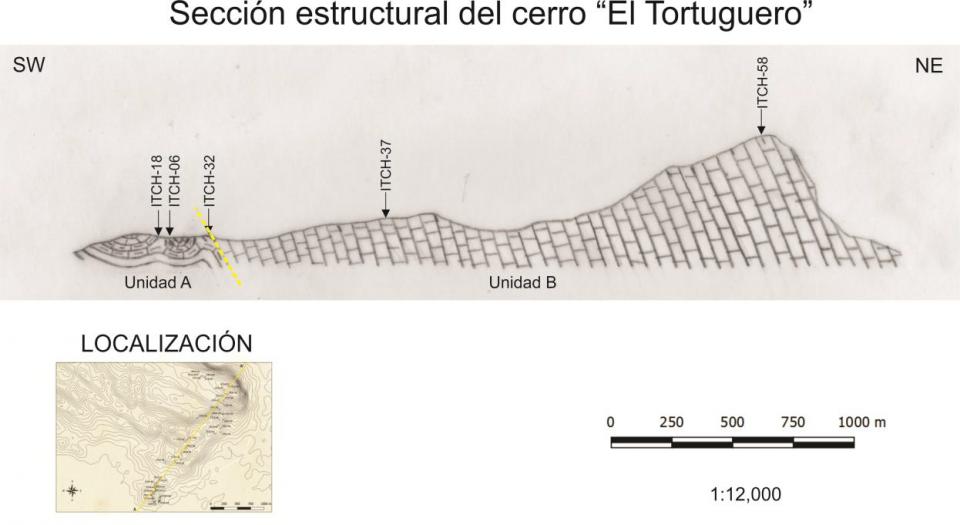 Información geológica en secciones superficiales