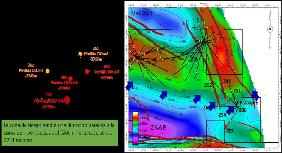 caracterización de la zona de pedida en el yacimiento calcarenitas eoceno medio Zapp