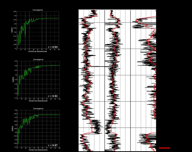 Implementación del análisis multiatributo evolutivo (EMAA)