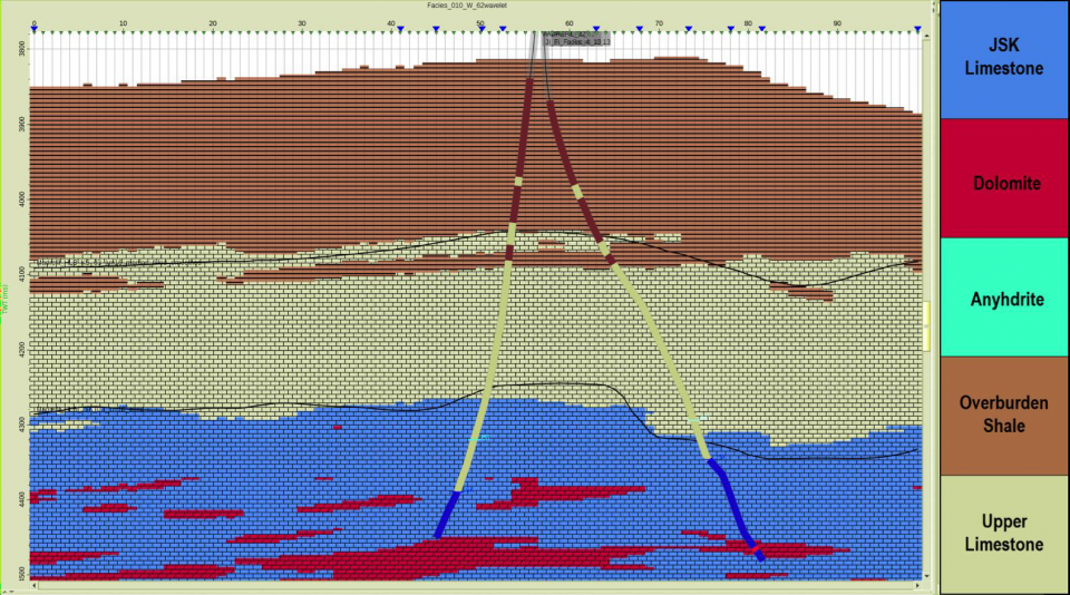Geo-Predicción: Inversión simultánea y facies sísmicas