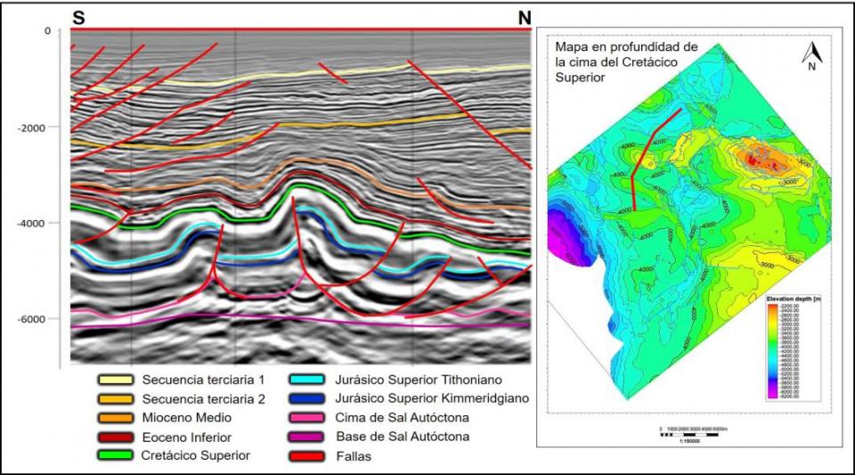 Nuevas perspectivas en el estudio de la tectónica salina en la exploración petrolera