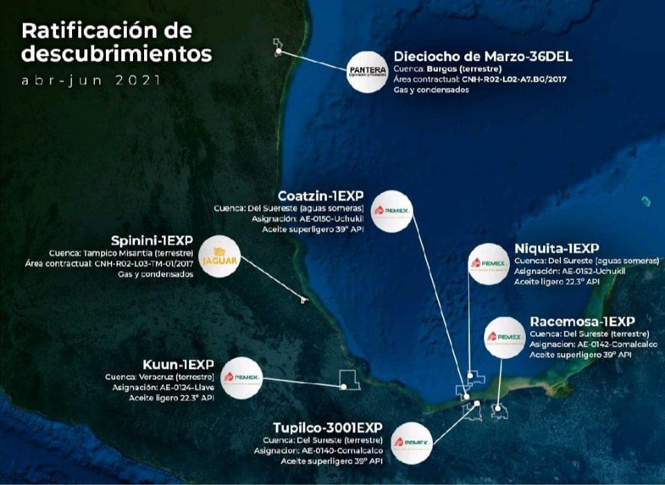 CNH ratifica 7 descubrimientos en México