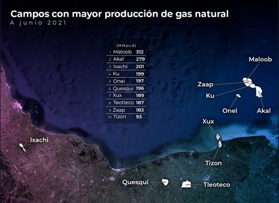 Los 10 mayores campos productores de gas natural en México