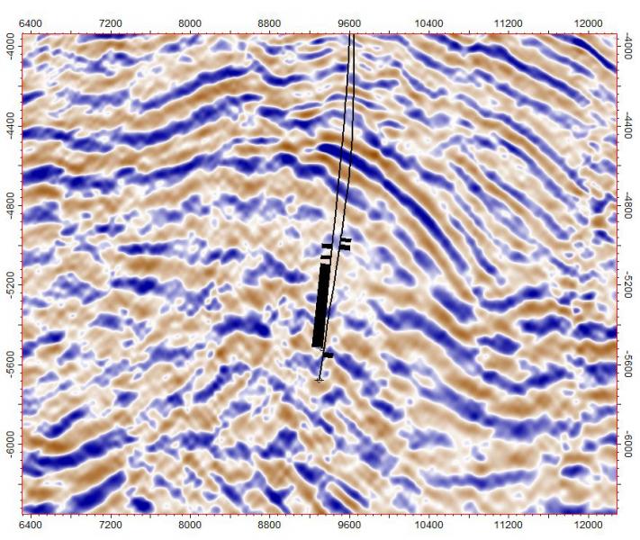 Identificación de oportunidades mediante el análisis de entrada de agua en YNF altamente complejos