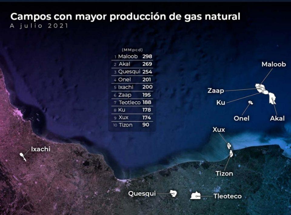 10 campos con mayor producción de gas natural