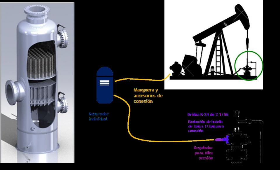 sustitución y eliminación de gas LP en pozos con BM en el Paleocanal Chicontepec